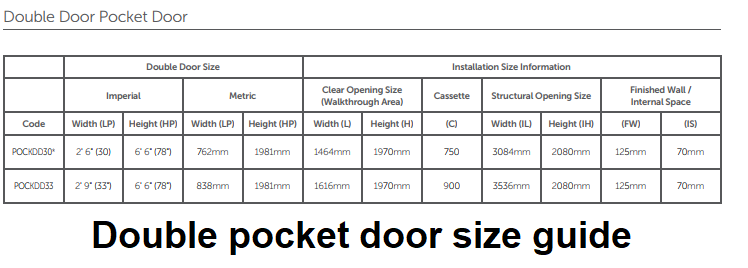 Prices Are Based On Pocket Door Size, For Openings And Cassette Sizes  Please Download Here.