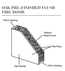 Firedoor lippings from LPD